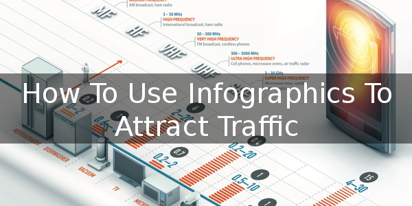 How To Use Infographics To Attract Traffic Thumbnail